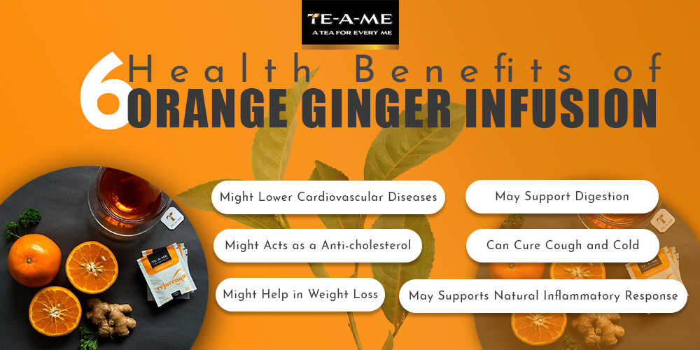 Orange Ginger Tea