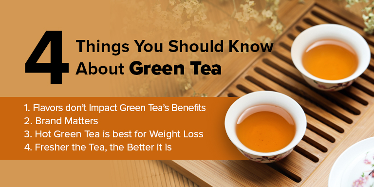 Natural Green Tea Online